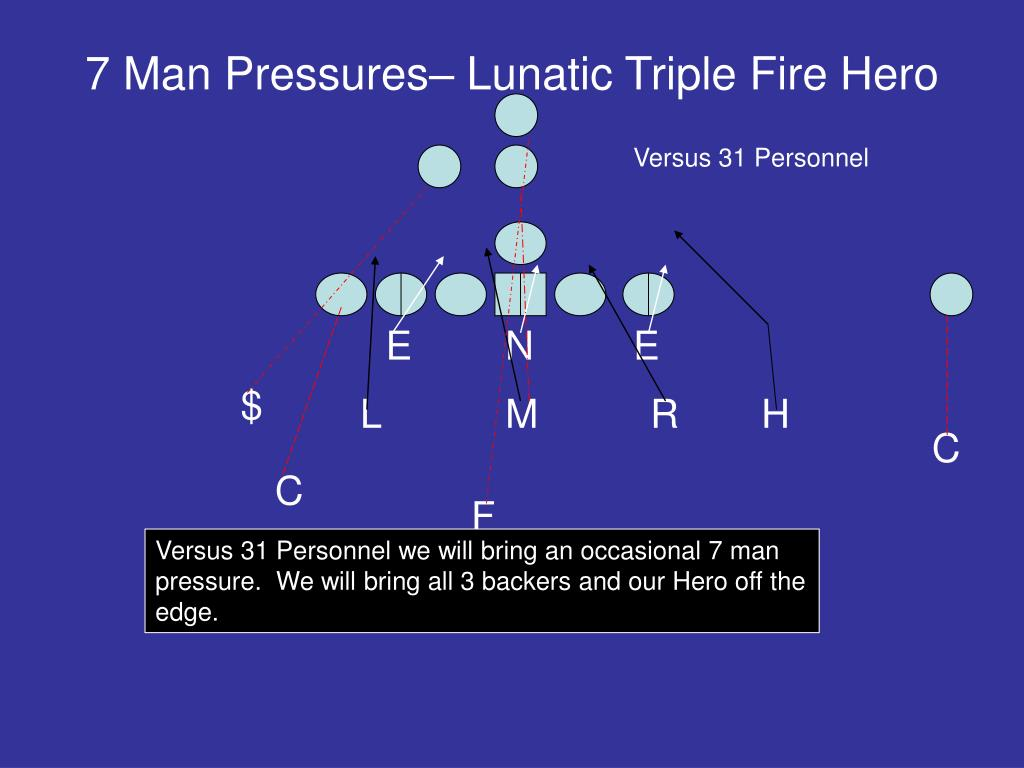 7 Man Pressures– Lunatic Triple Fire Hero
