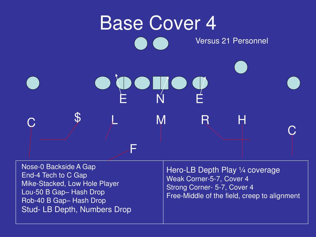 Base Cover 4