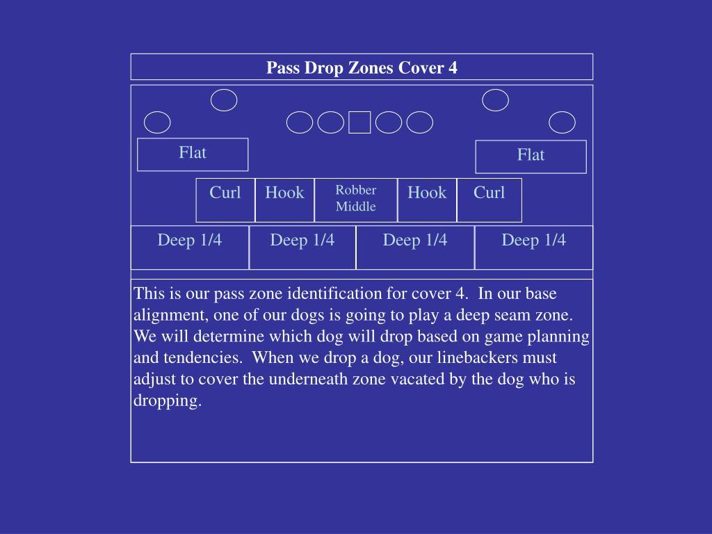 Pass Drop Zones Cover 4