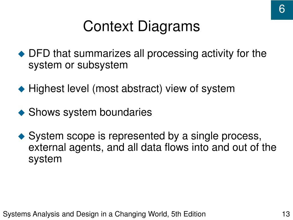 Ppt Systems Analysis And Design In A Changing World Fifth Edition Powerpoint Presentation Id 751648