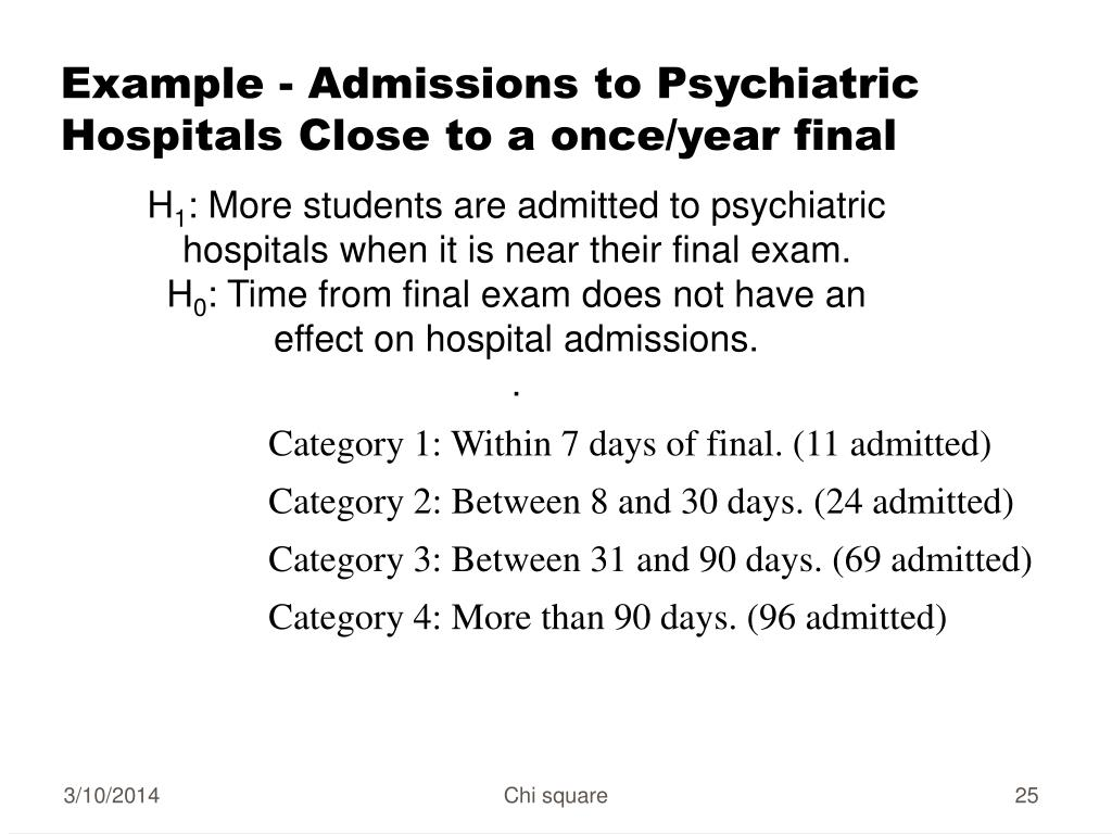 Example - Admissions to Psychiatric Hospitals Close to a once/year final
