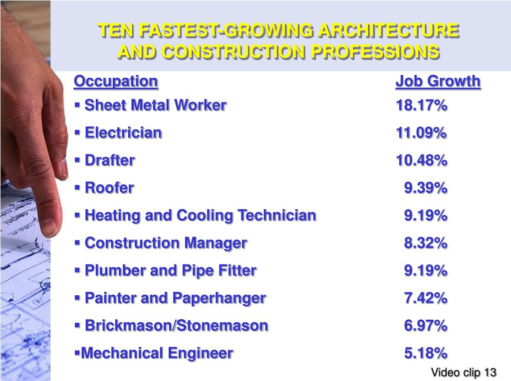 TEN FASTEST-GROWING ARCHITECTURE