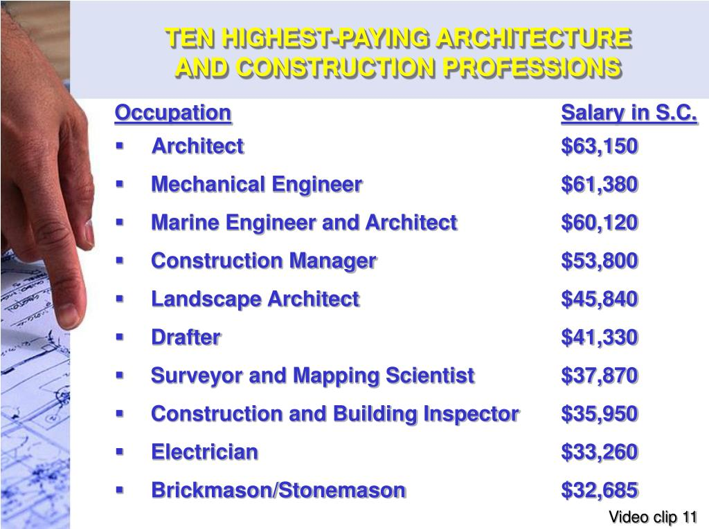 TEN HIGHEST-PAYING ARCHITECTURE