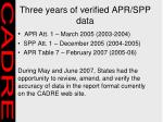 three years of verified apr spp data