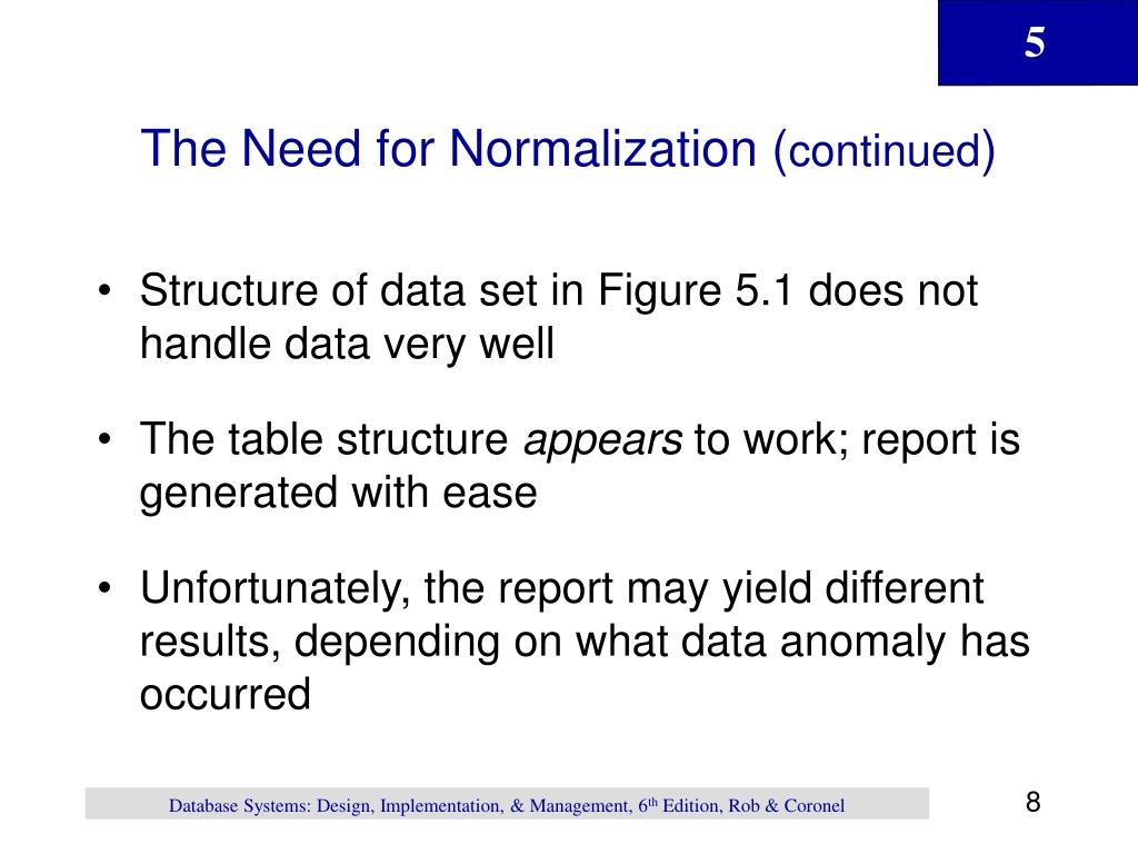 The Need for Normalization (