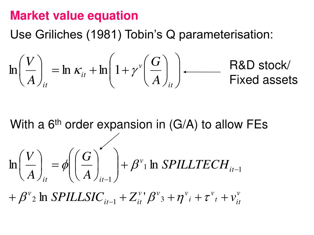 Market value equation