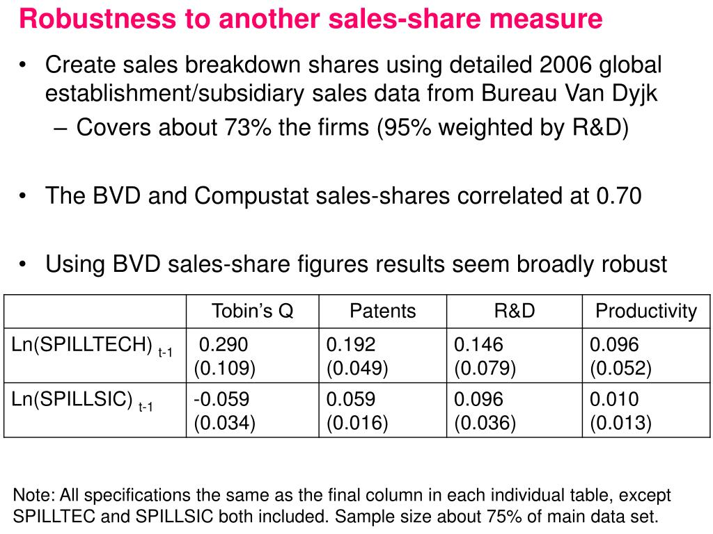Robustness to another sales-share measure
