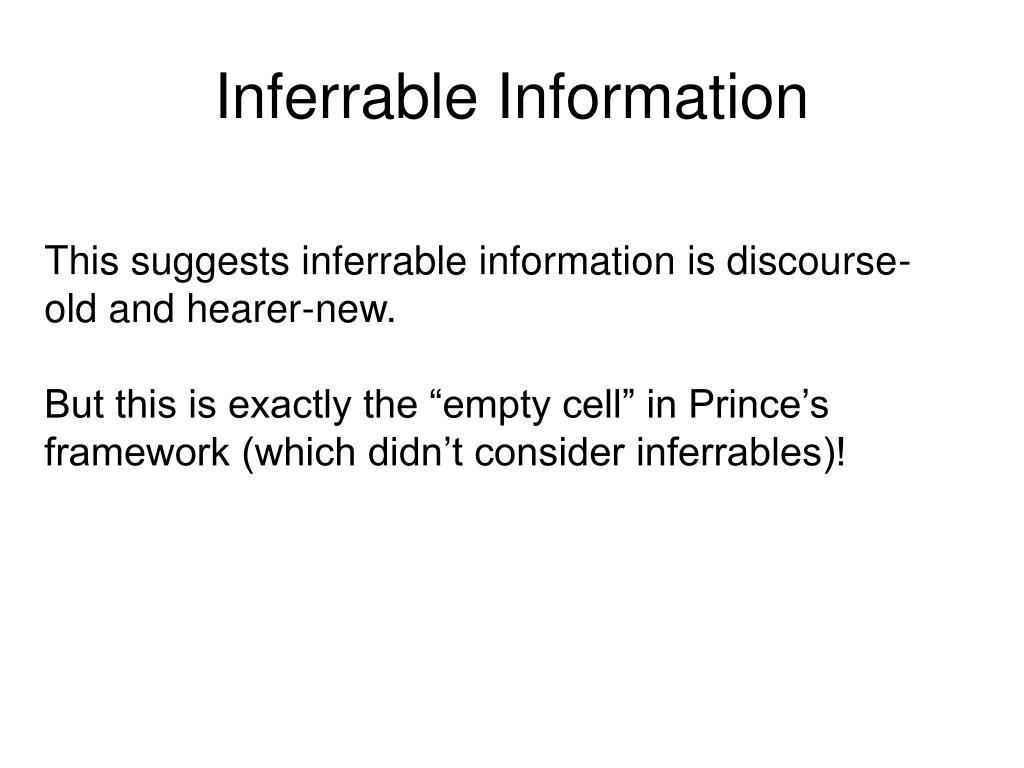 Inferrable Information