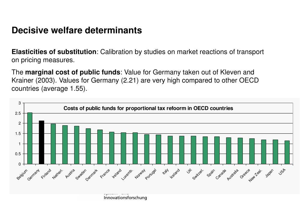 Decisive welfare determinants