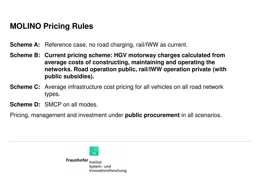MOLINO Pricing Rules