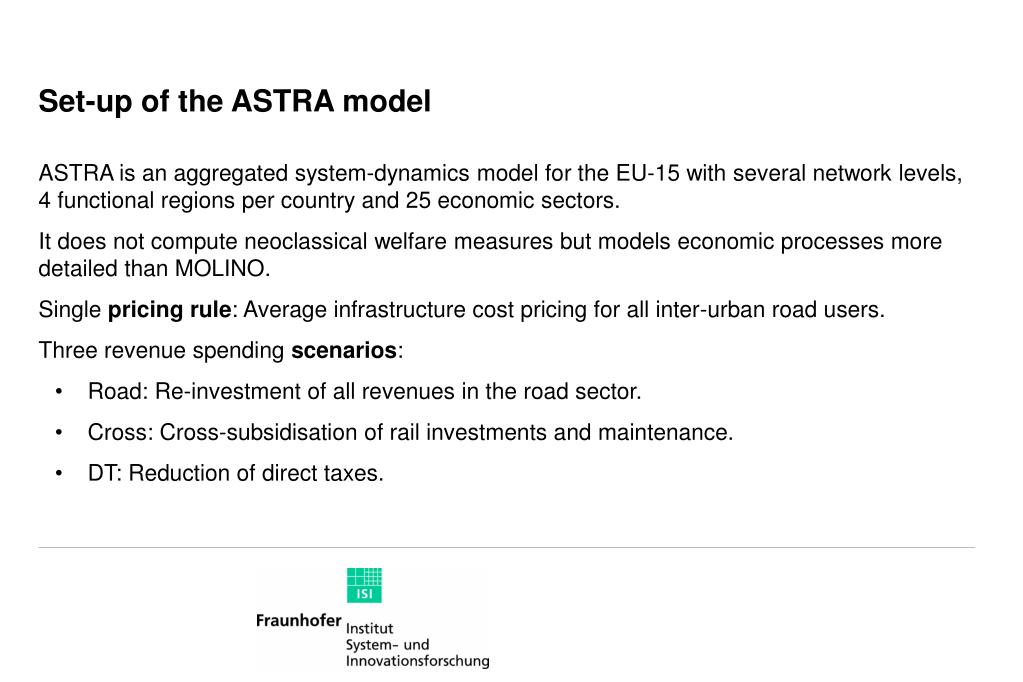 Set-up of the ASTRA model