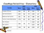classmaps reliabilities elementary