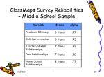 classmaps survey reliabilities middle school sample