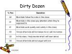 dirty dozen30