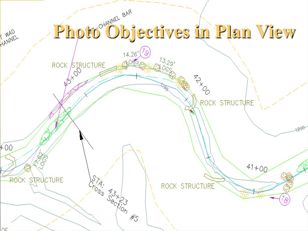 Photo Objectives in Plan View