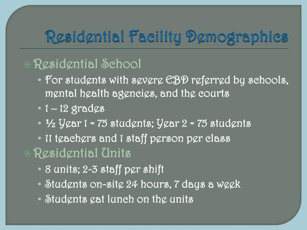 Residential Facility Demographics