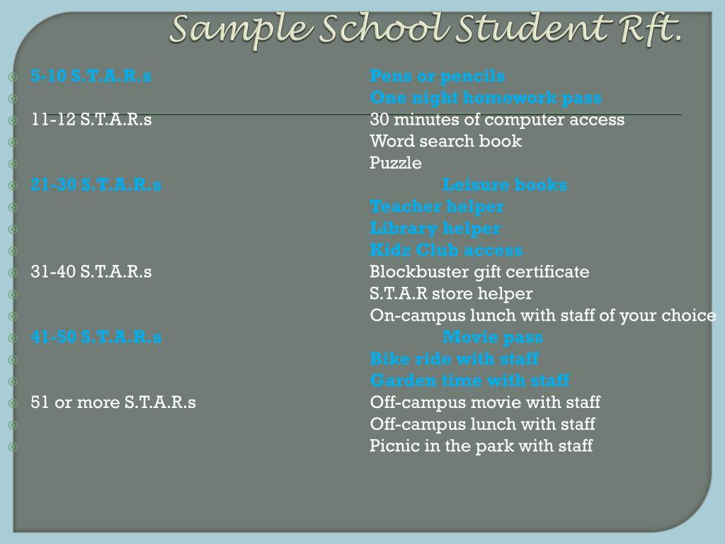 Sample School Student Rft.