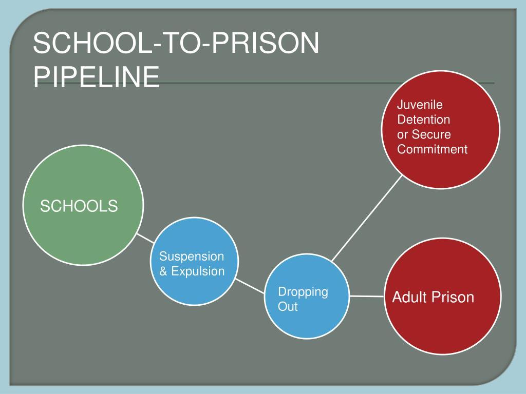 Juvenile Detention