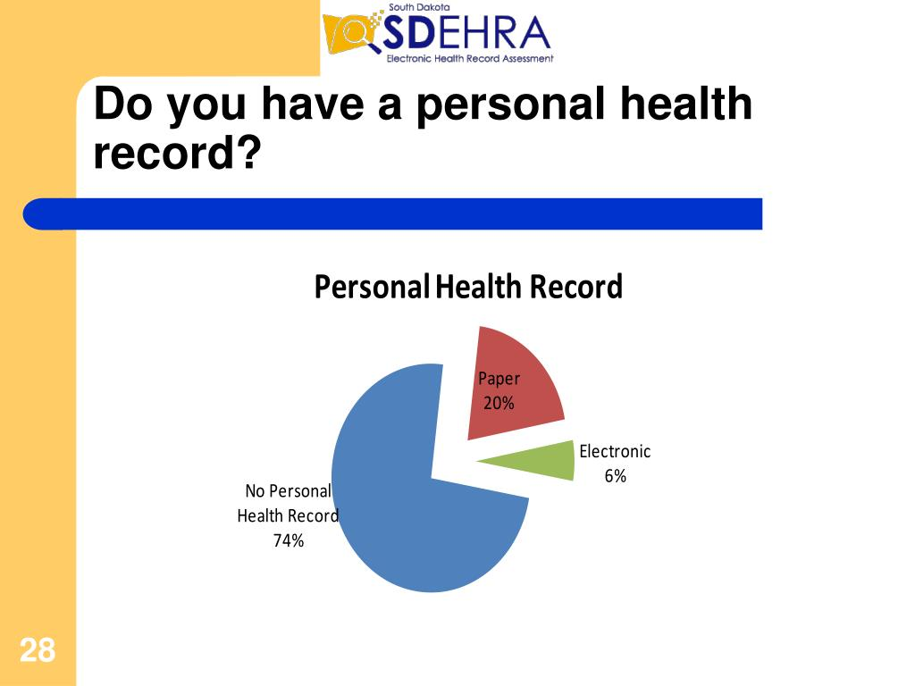 Do you have a personal health record?