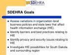 sdehra goals