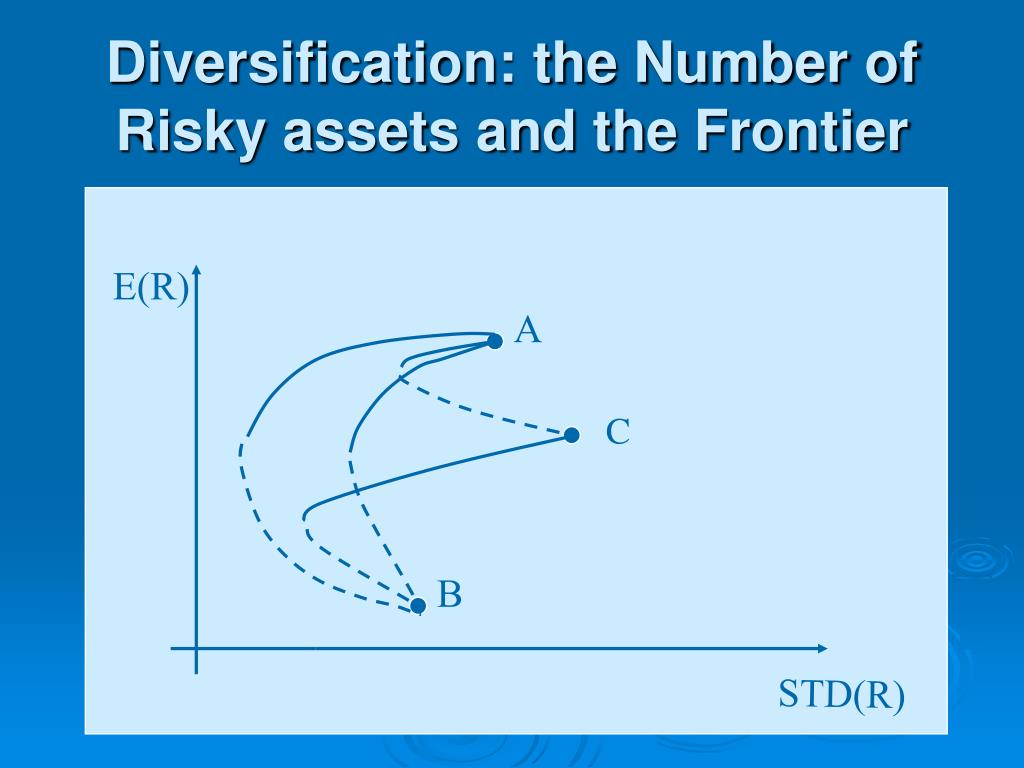 Diversification: the Number of Risky assets and the Frontier