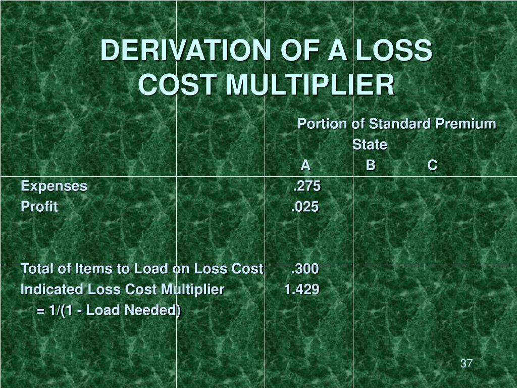 DERIVATION OF A LOSS COST MULTIPLIER