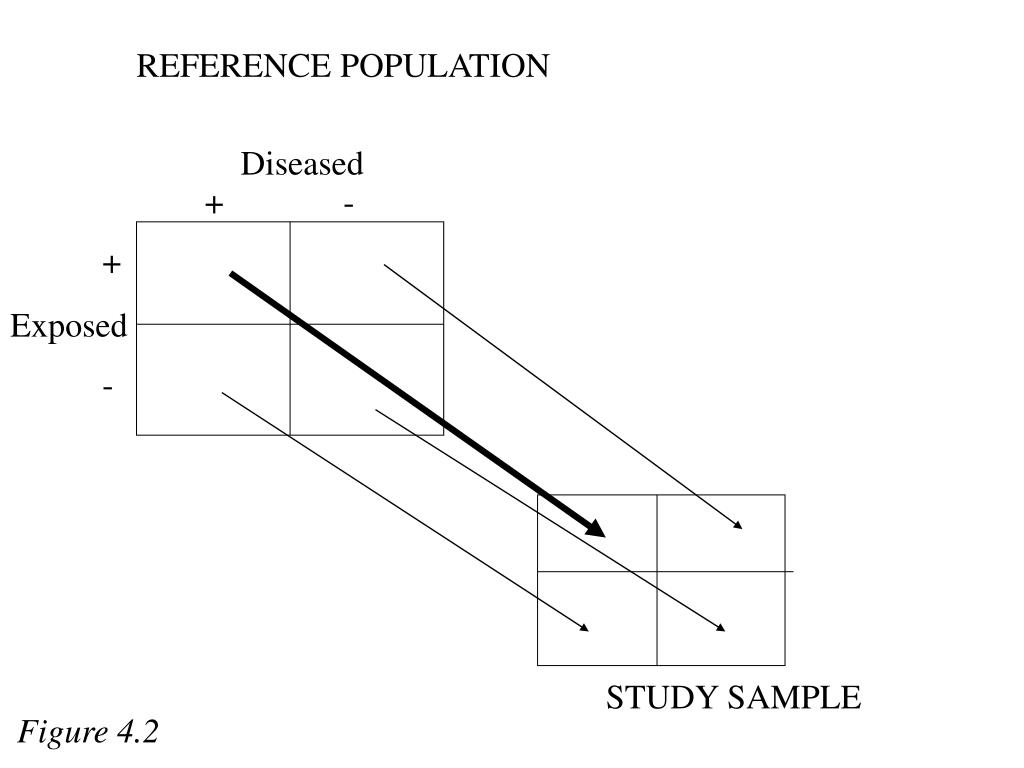 REFERENCE POPULATION