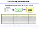 table catalog version revision