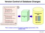 version control of database changes