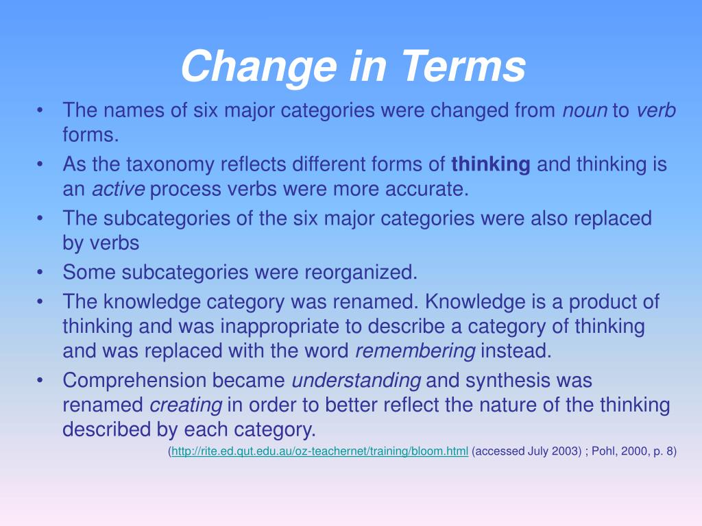 Change in Terms