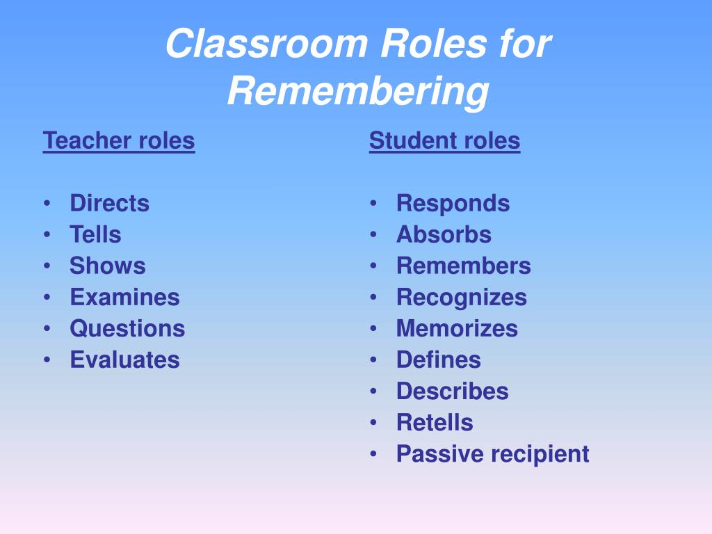 Teacher roles
