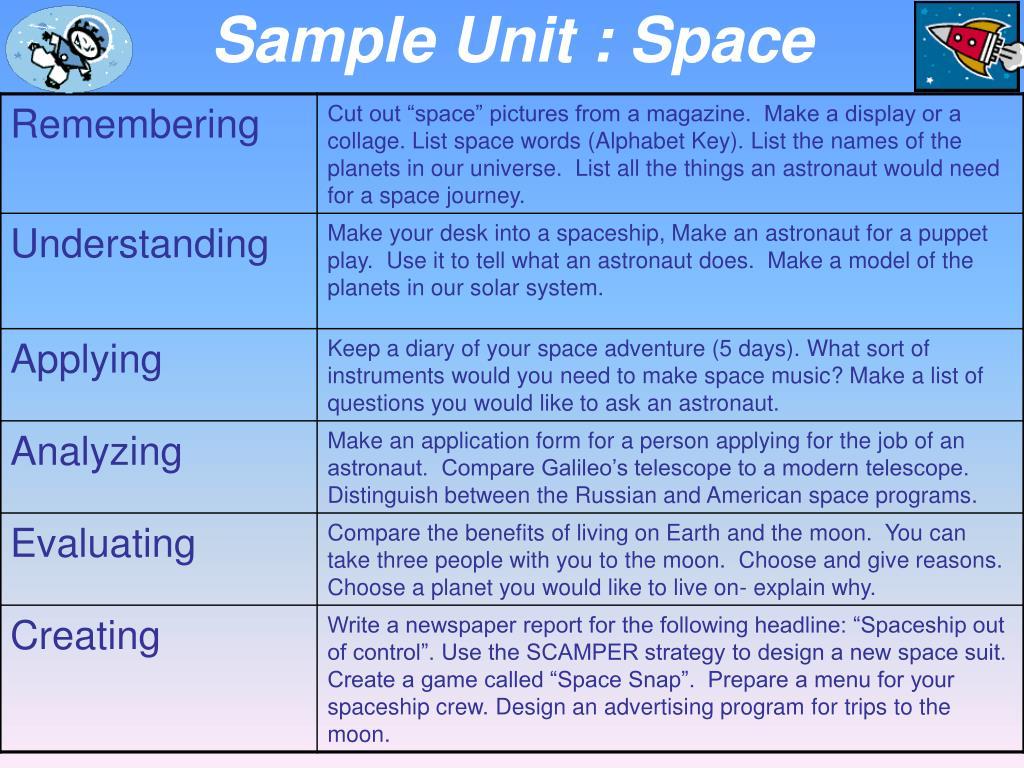 Sample Unit : Space