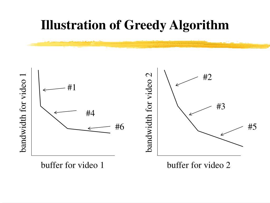 Illustration of Greedy Algorithm