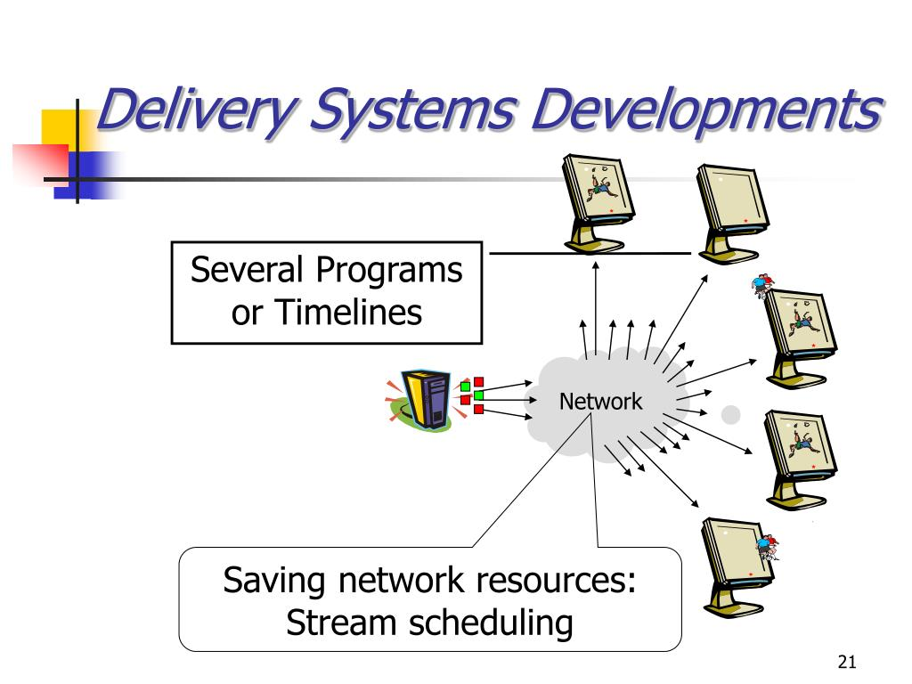 Delivery Systems Developments