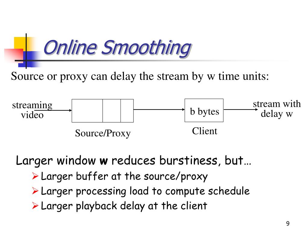 Online Smoothing