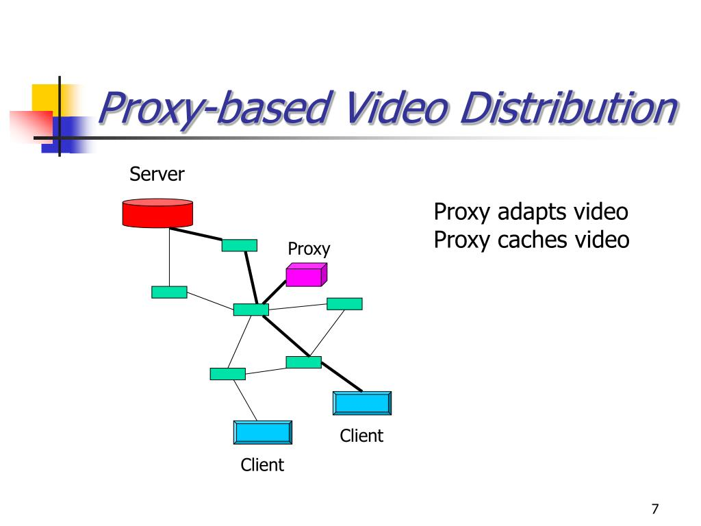 Proxy-based Video Distribution
