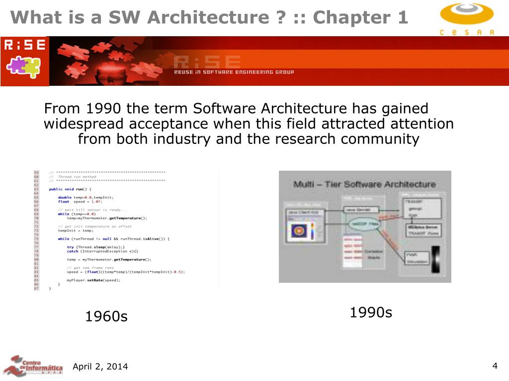 What is a SW Architecture ? :: Chapter 1
