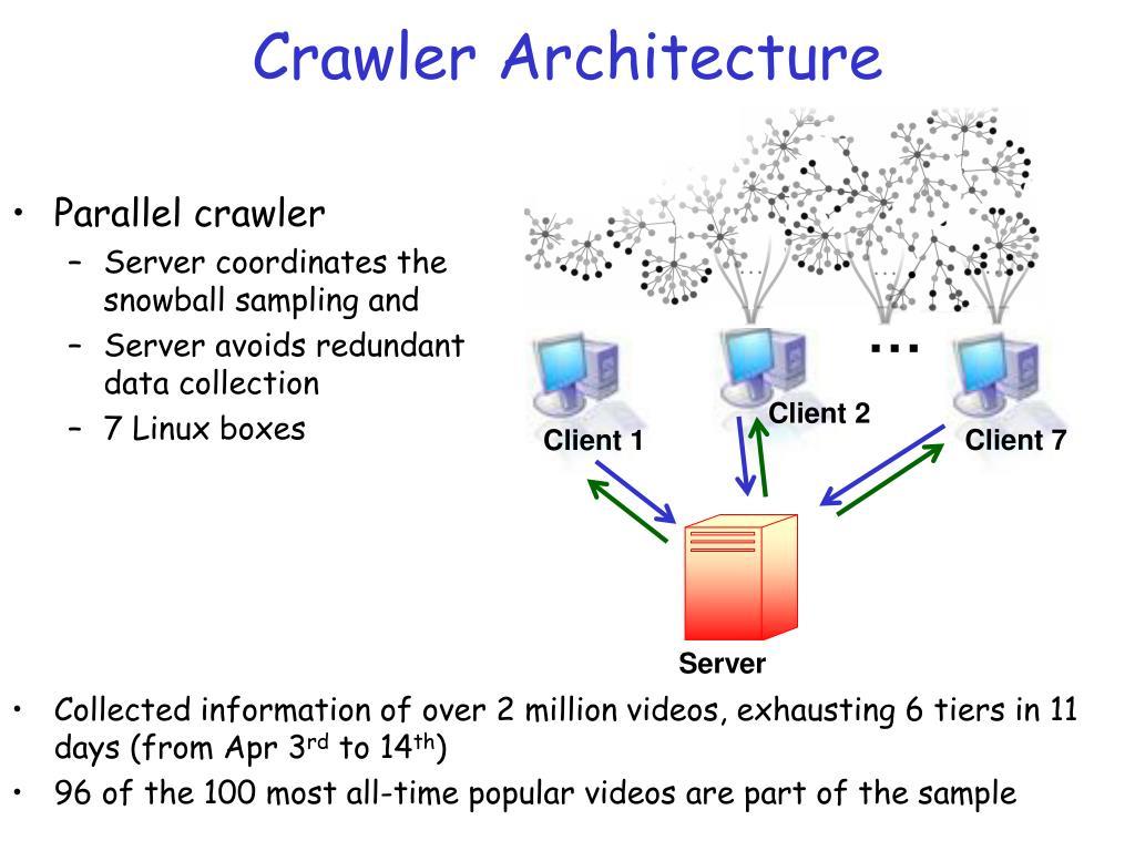 Crawler Architecture