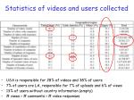 statistics of videos and users collected