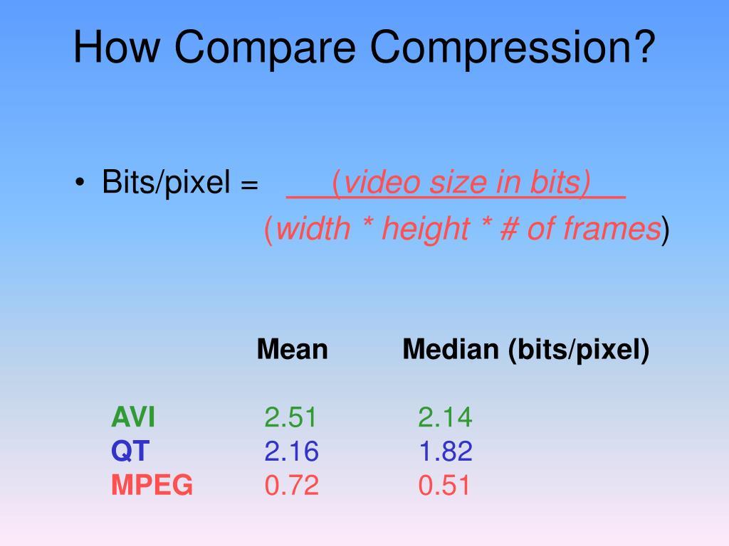 How Compare Compression?