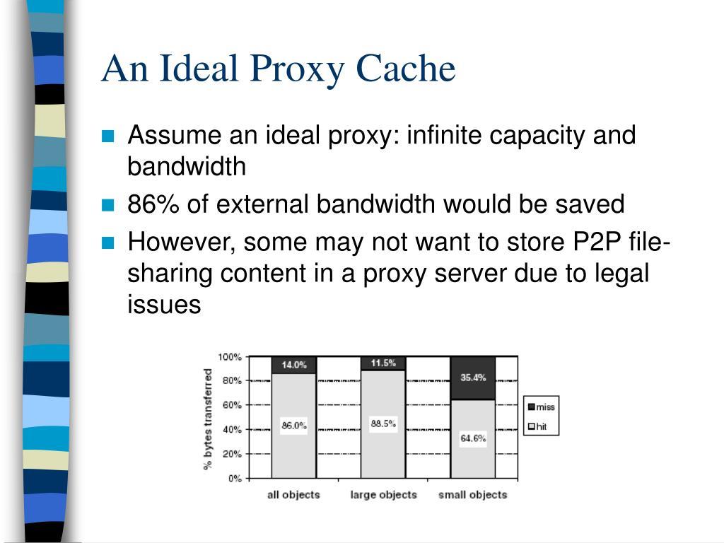 An Ideal Proxy Cache