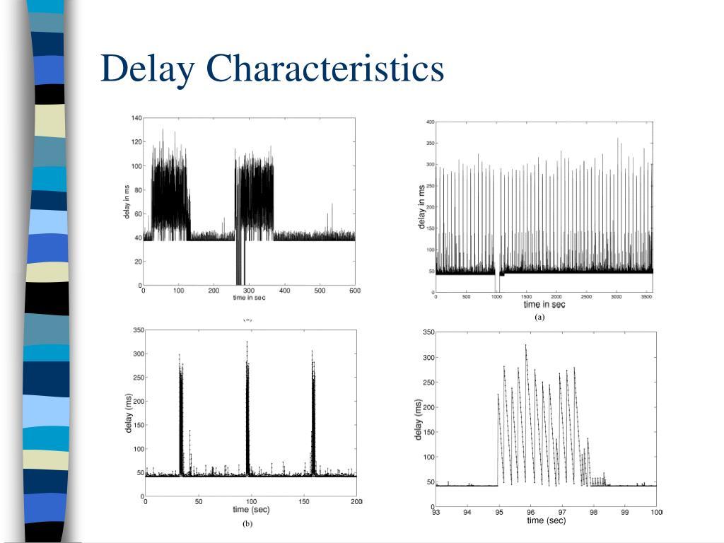 Delay Characteristics