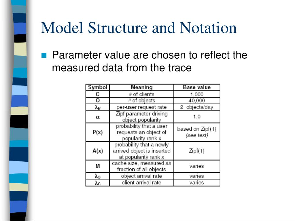 Model Structure and Notation
