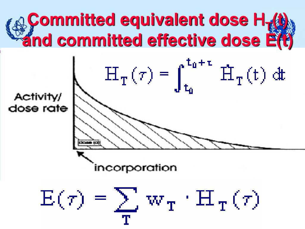 Committed equivalent