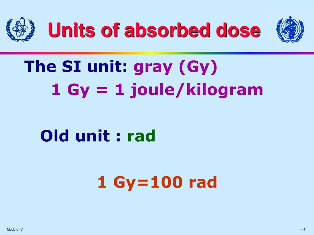 Units of