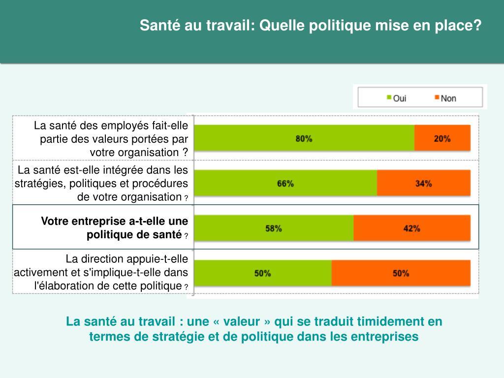 Santé au travail: Quelle politique mise en place?