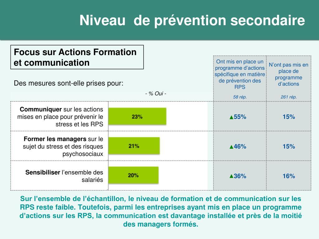 Niveau  de prévention secondaire