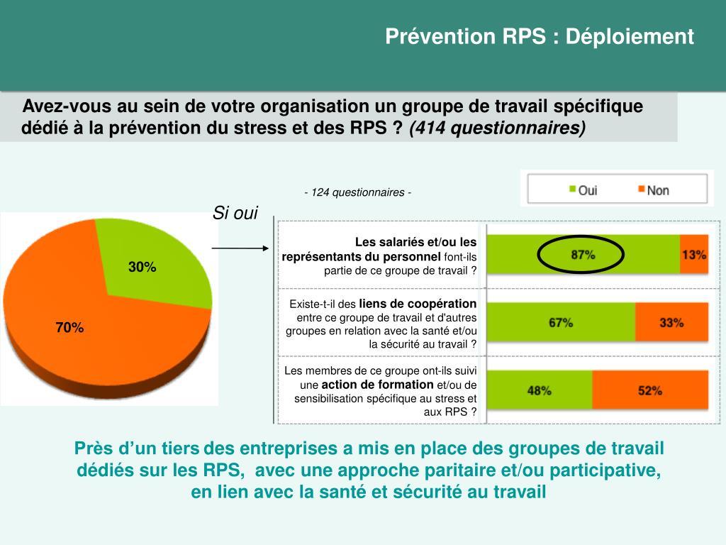 Prévention RPS : Déploiement