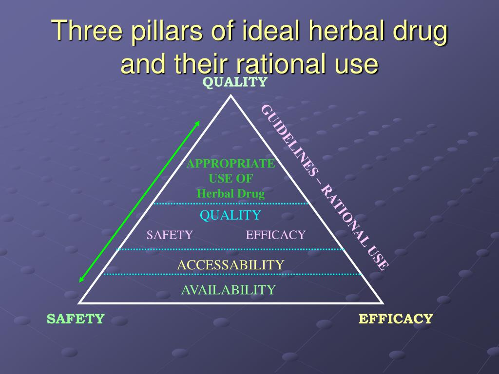 Three pillars of ideal herbal drug and their rational use