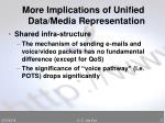 more implications of unified data media representation